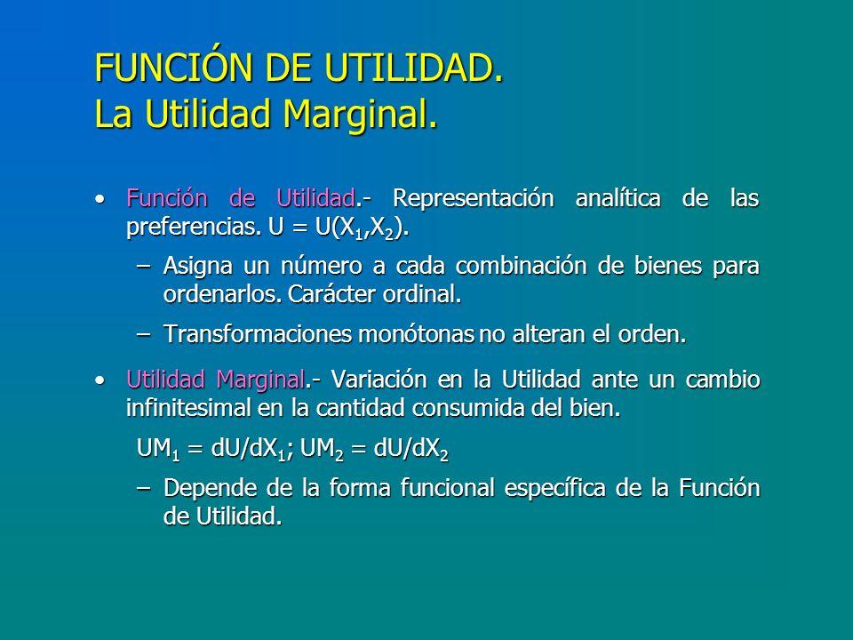 FUNCIÓN DE UTILIDAD. La Utilidad Marginal.
