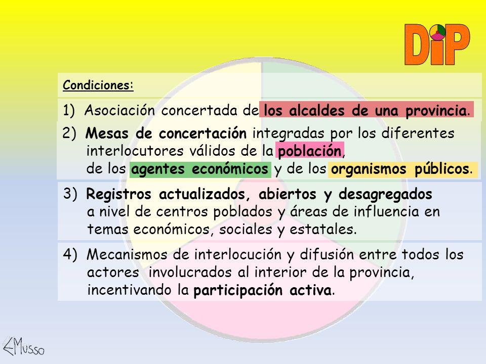 I P D 1) Asociación concertada de los alcaldes de una provincia.