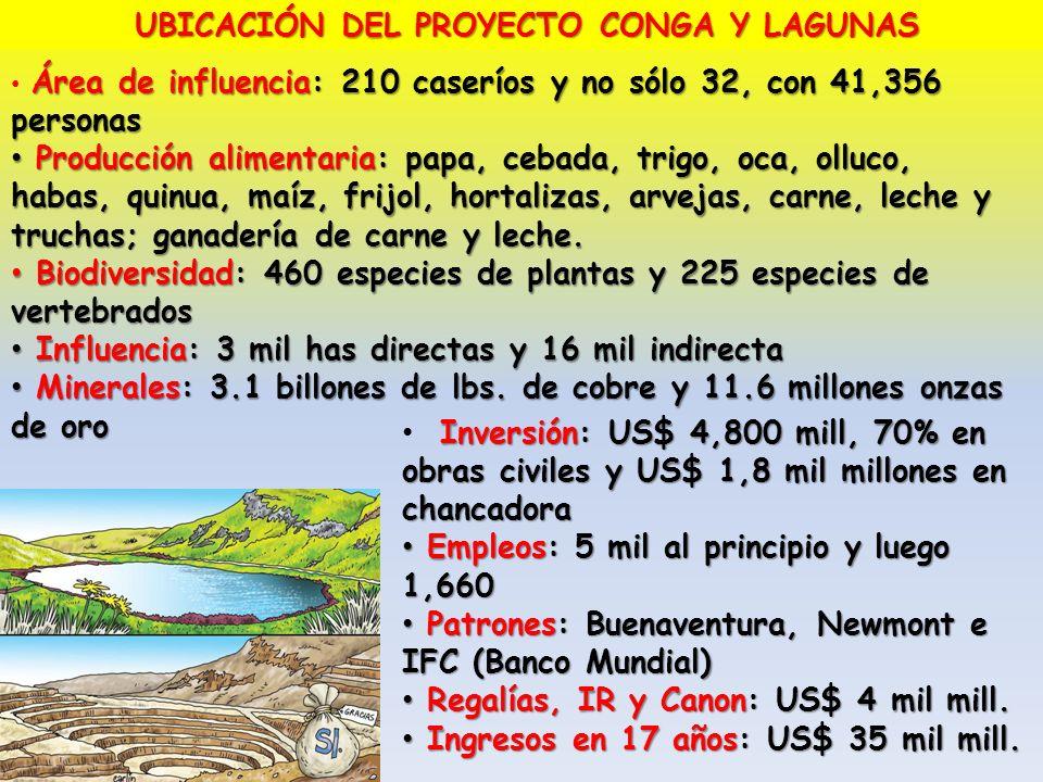 UBICACIÓN DEL PROYECTO CONGA Y LAGUNAS