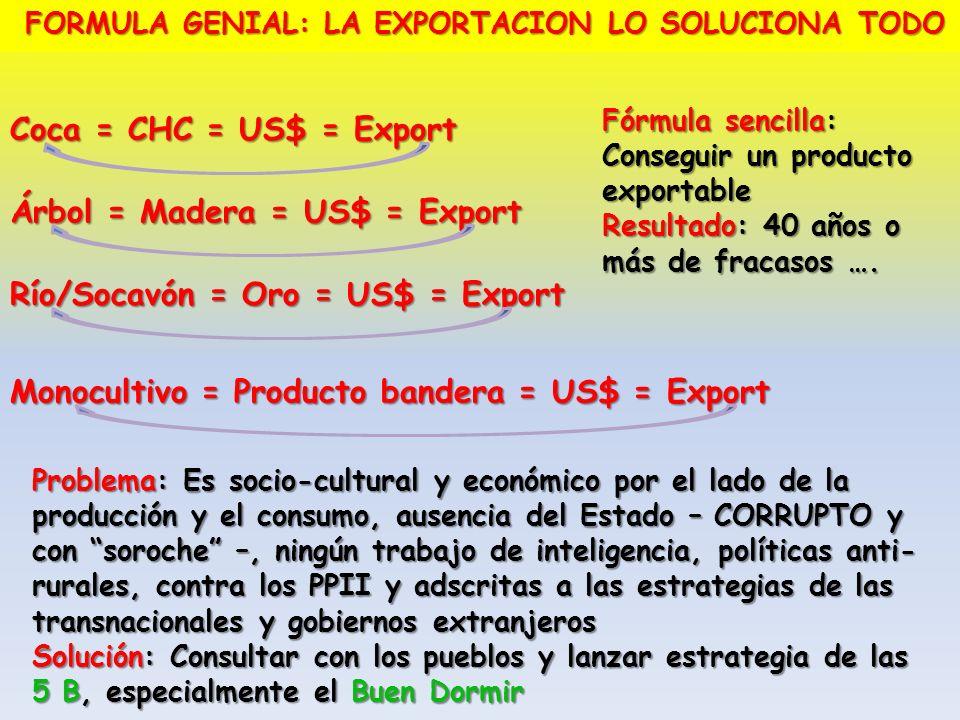 FORMULA GENIAL: LA EXPORTACION LO SOLUCIONA TODO