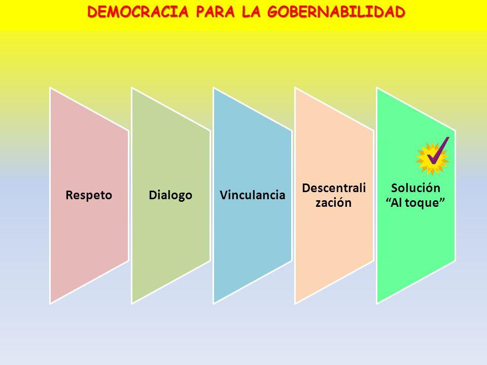DEMOCRACIA PARA LA GOBERNABILIDAD