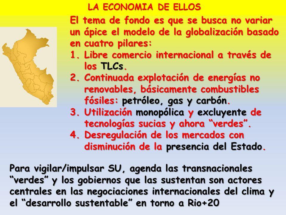 Libre comercio internacional a través de los TLCs.
