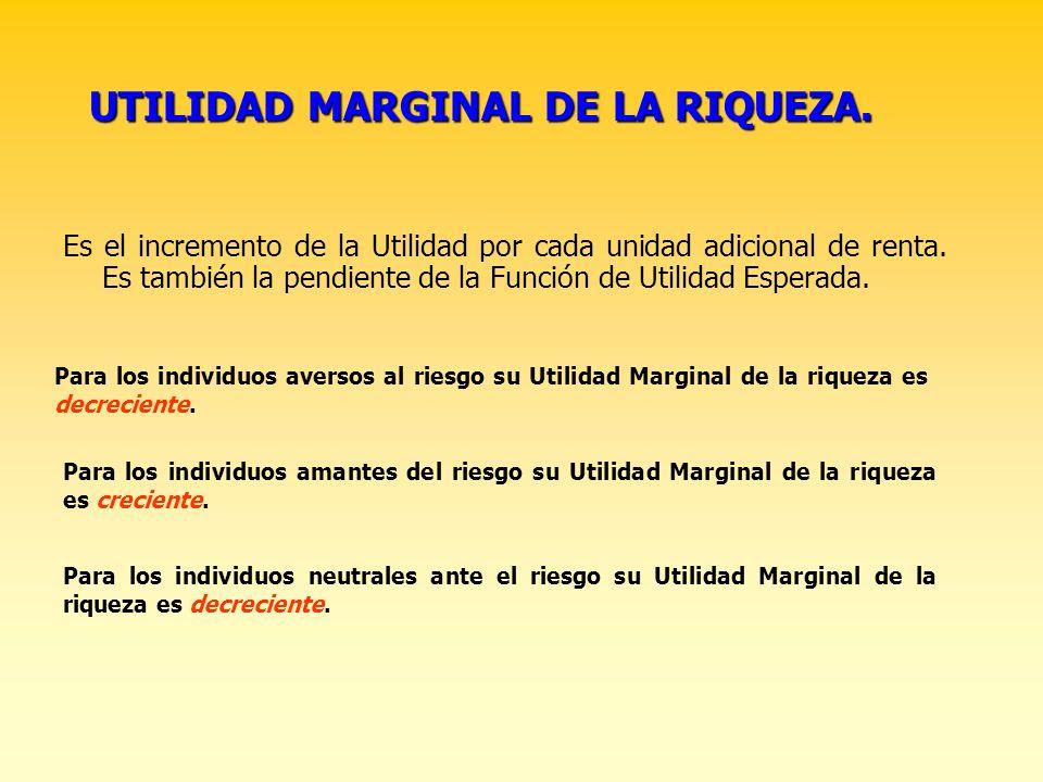 UTILIDAD MARGINAL DE LA RIQUEZA.