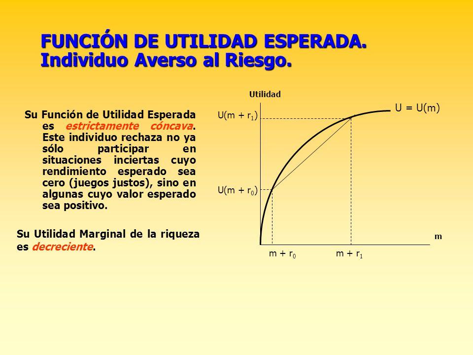 FUNCIÓN DE UTILIDAD ESPERADA. Individuo Averso al Riesgo.