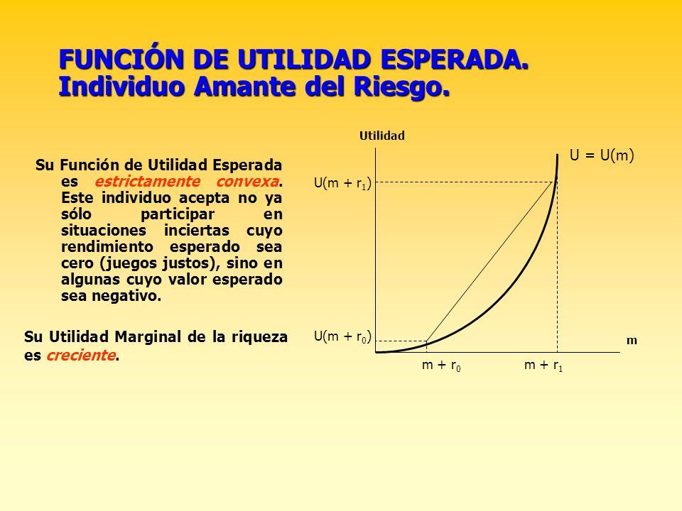 FUNCIÓN DE UTILIDAD ESPERADA. Individuo Amante del Riesgo.