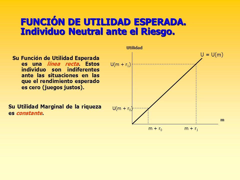 FUNCIÓN DE UTILIDAD ESPERADA. Individuo Neutral ante el Riesgo.