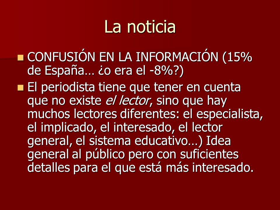La noticia CONFUSIÓN EN LA INFORMACIÓN (15% de España… ¿o era el -8% )