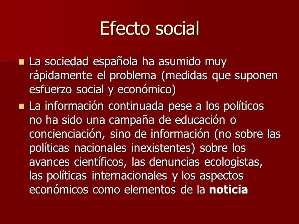 Efecto social La sociedad española ha asumido muy rápidamente el problema (medidas que suponen esfuerzo social y económico)