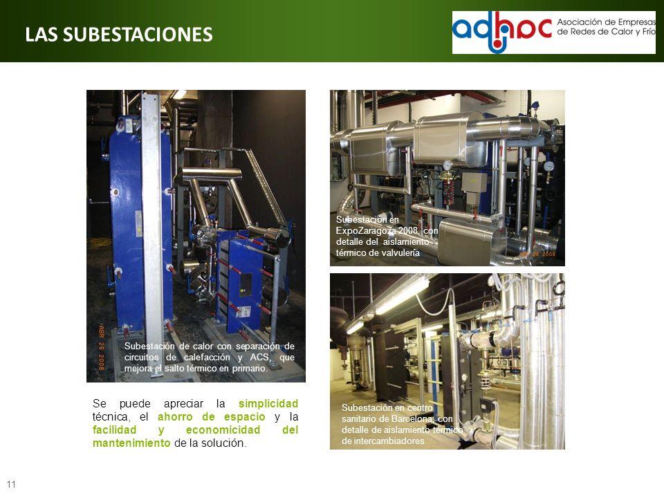 LAS SUBESTACIONES Subestación en ExpoZaragoza 2008, con detalle del aislamiento térmico de valvulería.