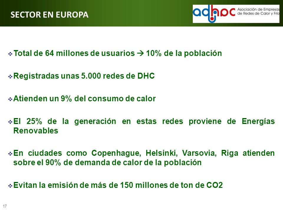 SECTOR EN EUROPA Total de 64 millones de usuarios  10% de la población. Registradas unas 5.000 redes de DHC.