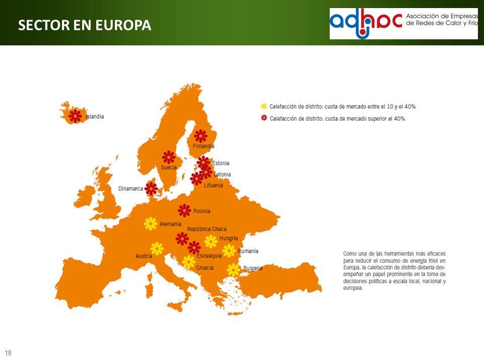SECTOR EN EUROPA 18 18