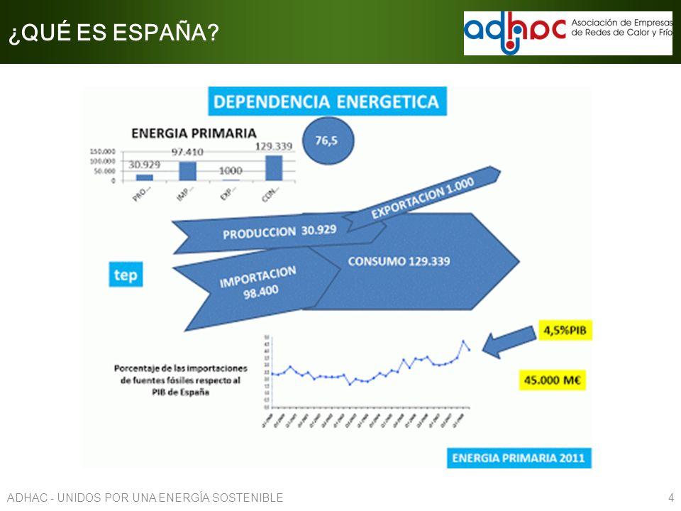 ¿QUÉ ES ESPAÑA ADHAC - UNIDOS POR UNA ENERGÍA SOSTENIBLE 4