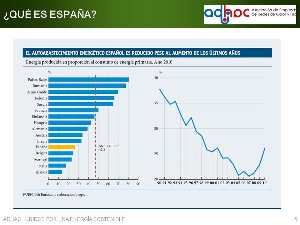 ¿QUÉ ES ESPAÑA ADHAC - UNIDOS POR UNA ENERGÍA SOSTENIBLE 5