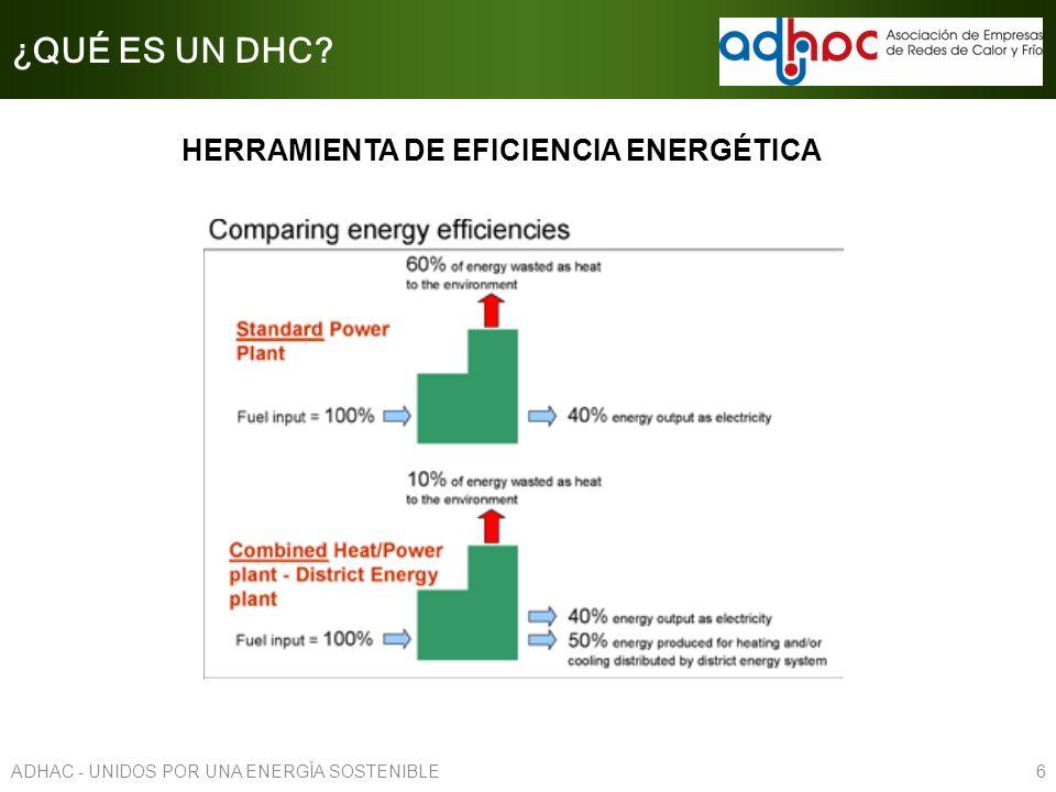 ¿QUÉ ES UN DHC HERRAMIENTA DE EFICIENCIA ENERGÉTICA