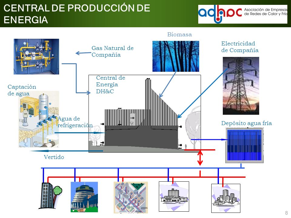 CENTRAL DE PRODUCCIÓN DE ENERGIA