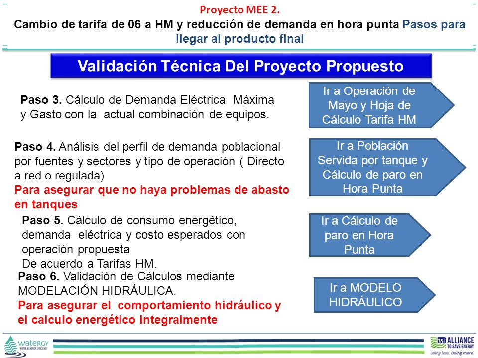 Validación Técnica Del Proyecto Propuesto