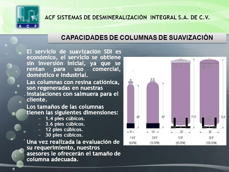 CAPACIDADES DE COLUMNAS DE SUAVIZACIÓN
