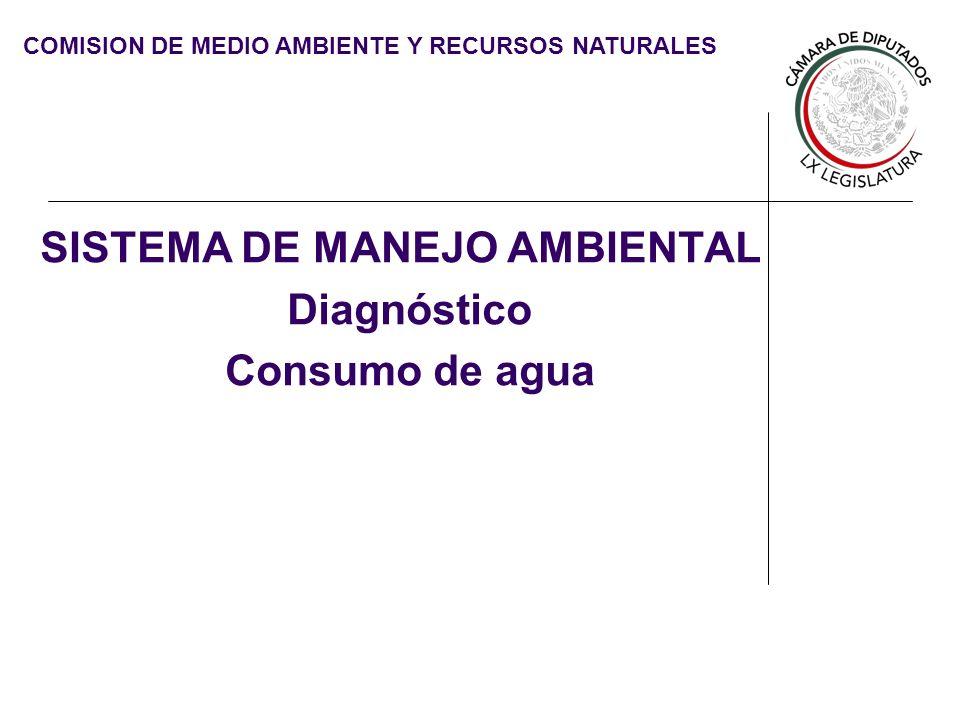SISTEMA DE MANEJO AMBIENTAL Diagnóstico Consumo de agua