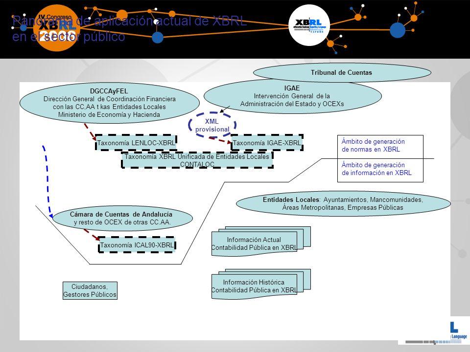Panorama de aplicación actual de XBRL en el sector público