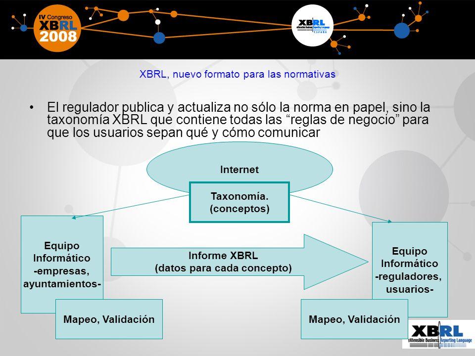 XBRL, nuevo formato para las normativas