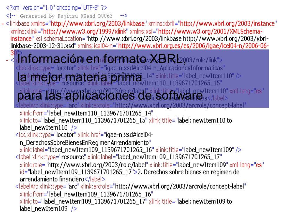 Información en formato XBRL,