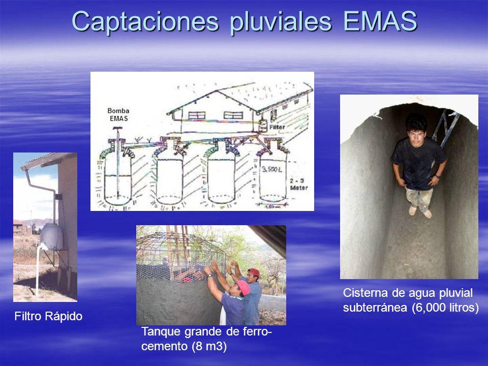 Captaciones pluviales EMAS
