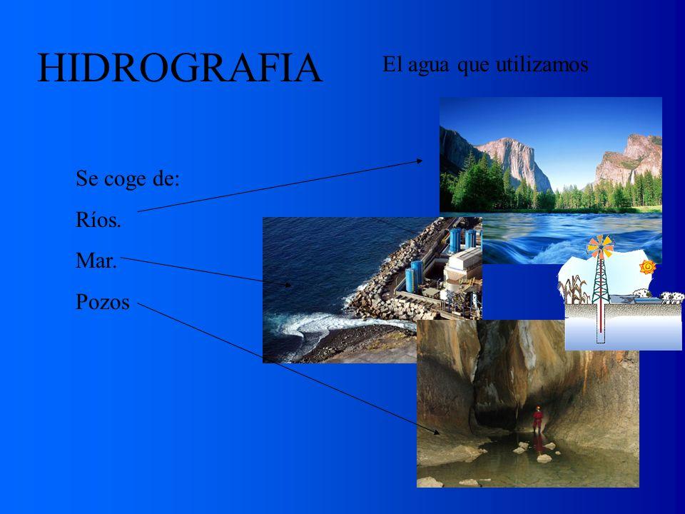 HIDROGRAFIA El agua que utilizamos Se coge de: Ríos. Mar. Pozos