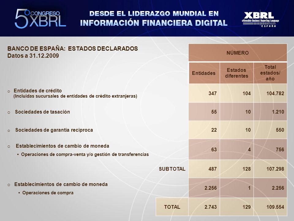 BANCO DE ESPAÑA: ESTADOS DECLARADOS Datos a 31.12.2009