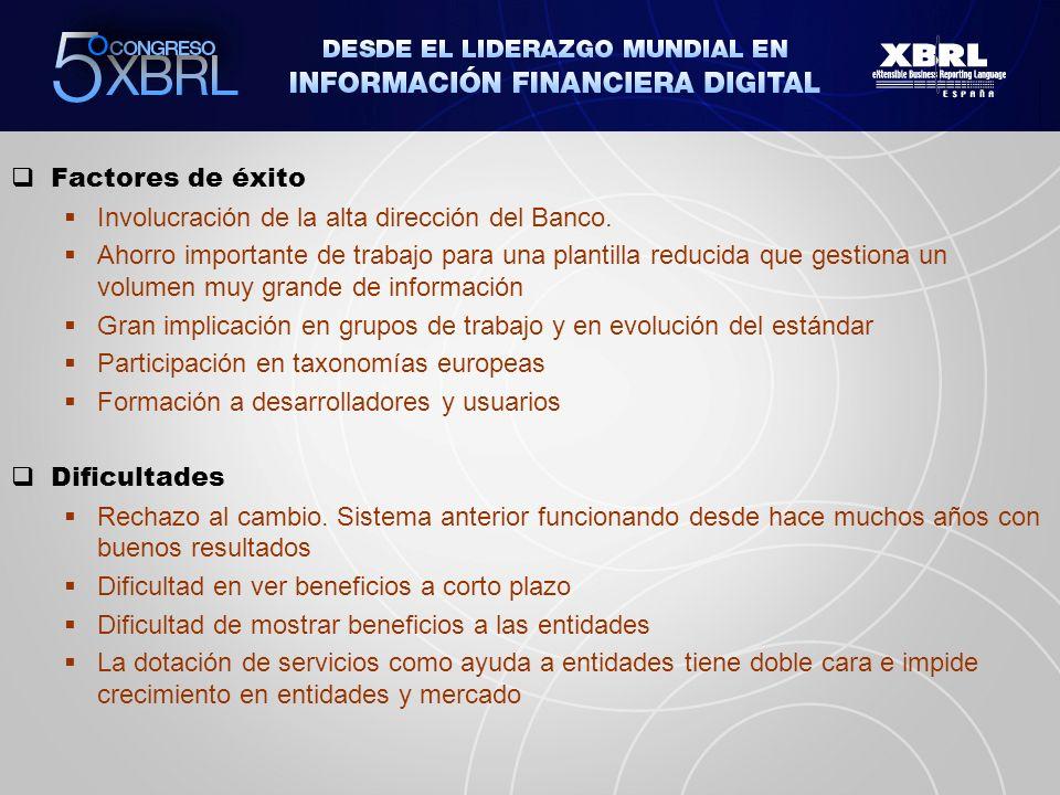 Factores de éxito Involucración de la alta dirección del Banco.