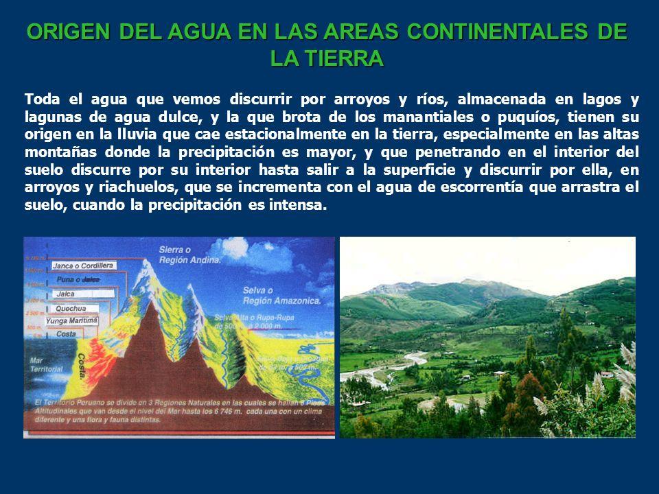 ORIGEN DEL AGUA EN LAS AREAS CONTINENTALES DE LA TIERRA
