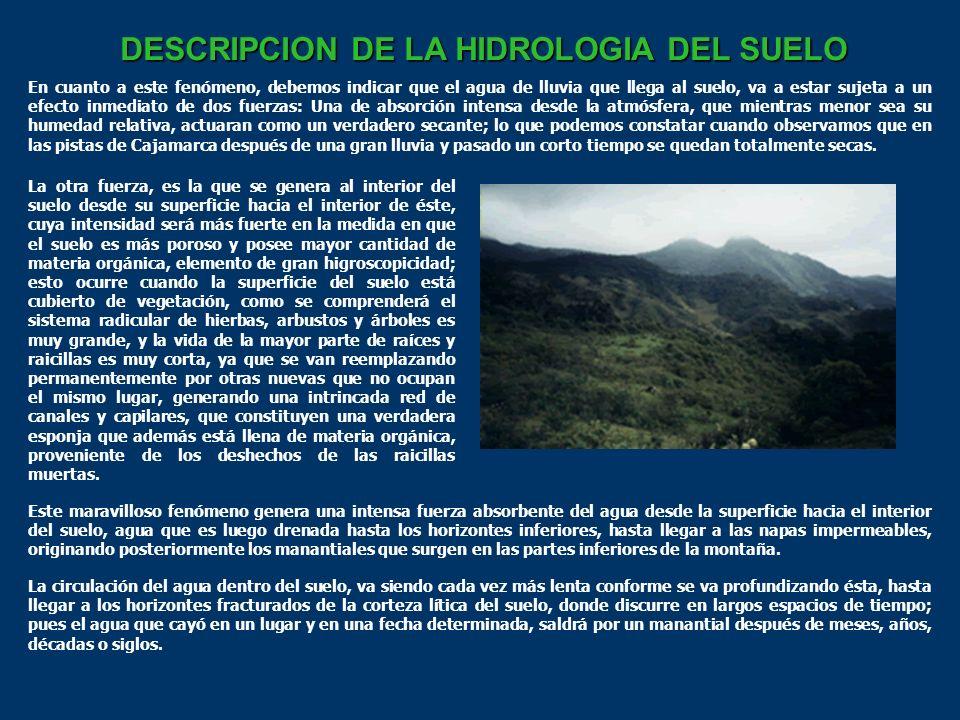 DESCRIPCION DE LA HIDROLOGIA DEL SUELO