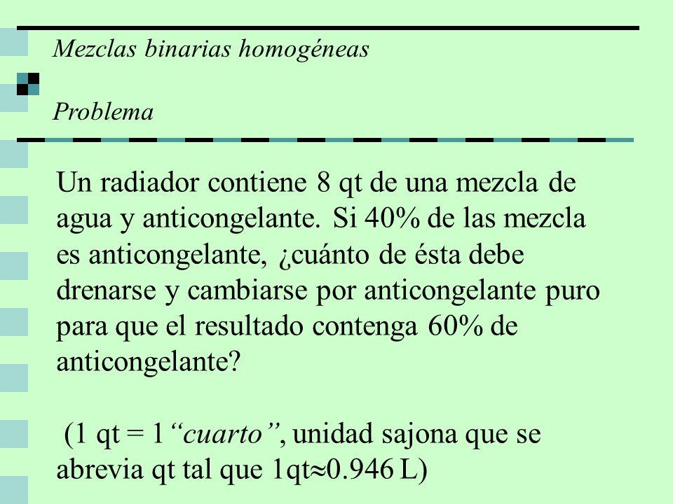 Mezclas binarias homogéneas