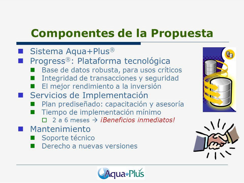 Componentes de la Propuesta