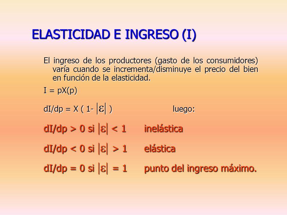 ELASTICIDAD E INGRESO (I)