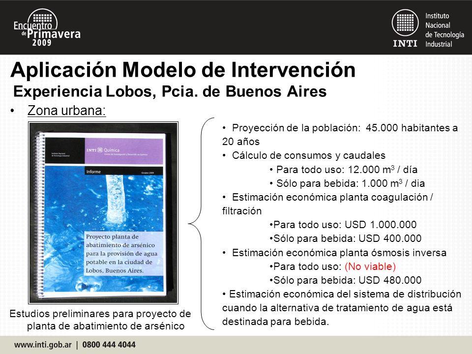 Aplicación Modelo de Intervención
