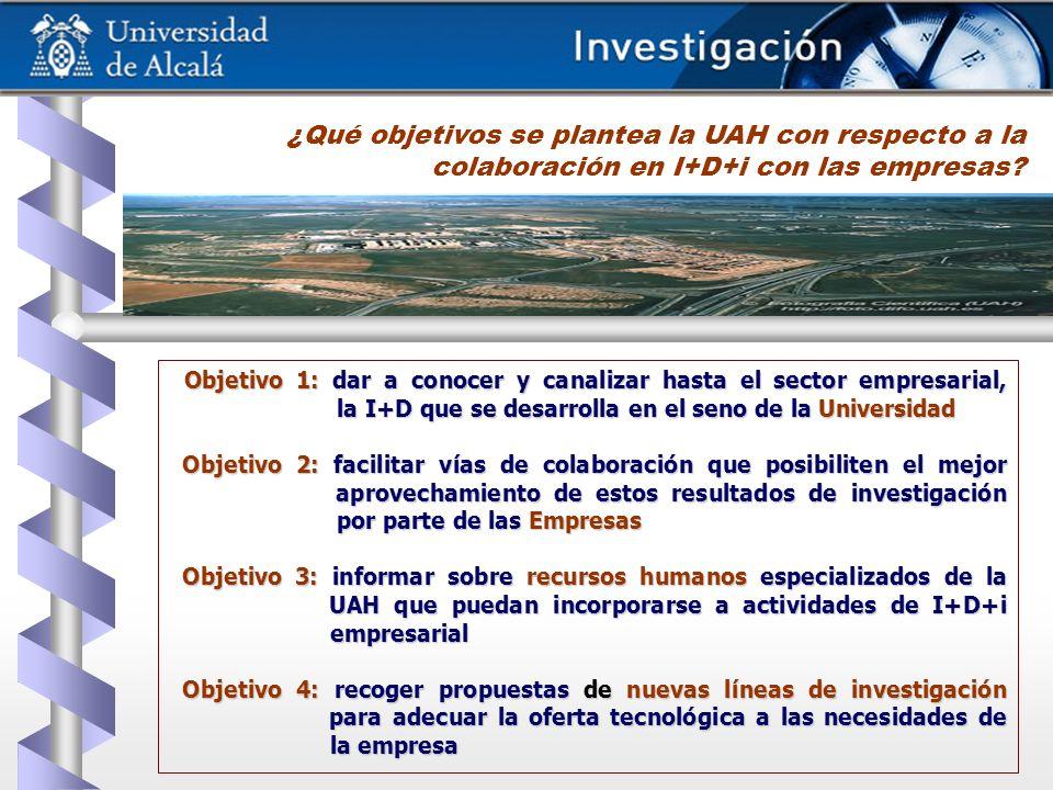 ¿Qué objetivos se plantea la UAH con respecto a la colaboración en I+D+i con las empresas