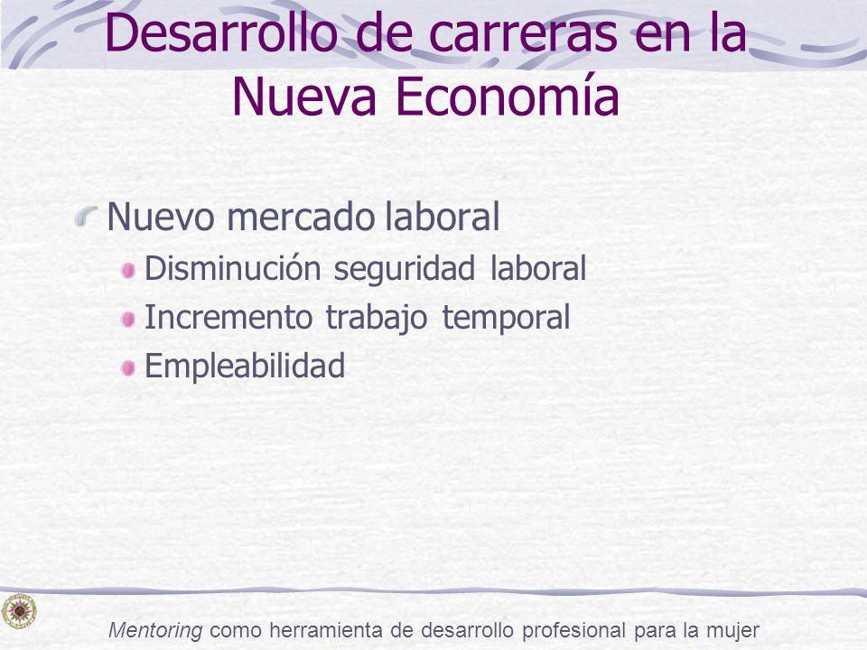 Desarrollo de carreras en la Nueva Economía