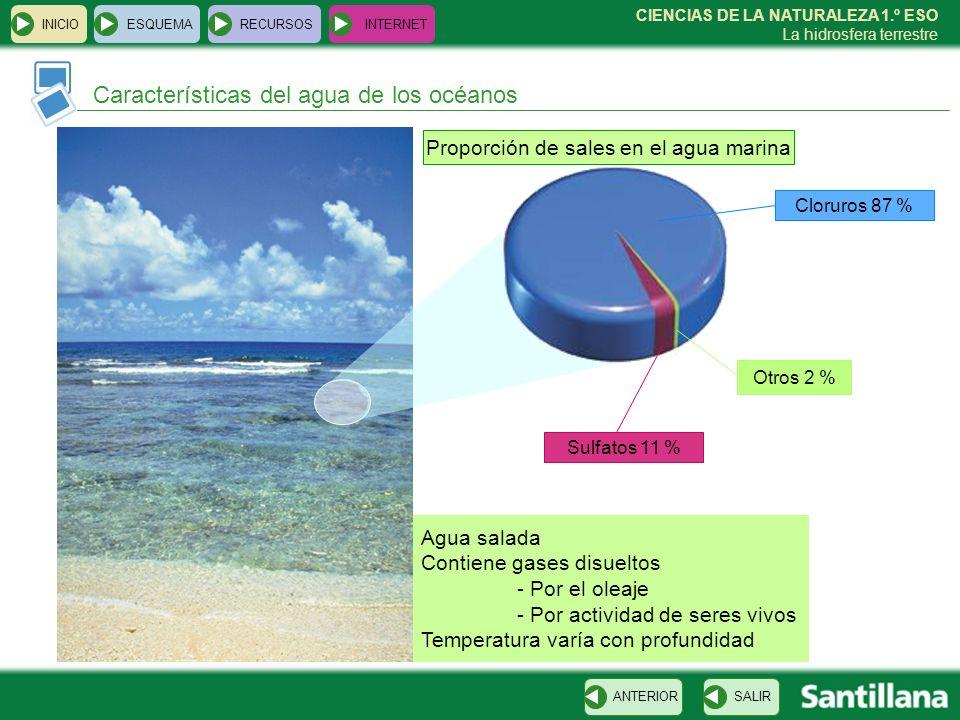 Proporción de sales en el agua marina