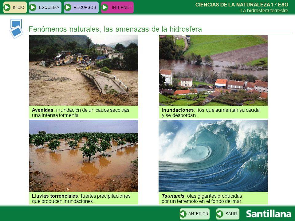 Fenómenos naturales, las amenazas de la hidrosfera