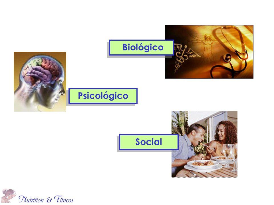 Biológico Psicológico Social
