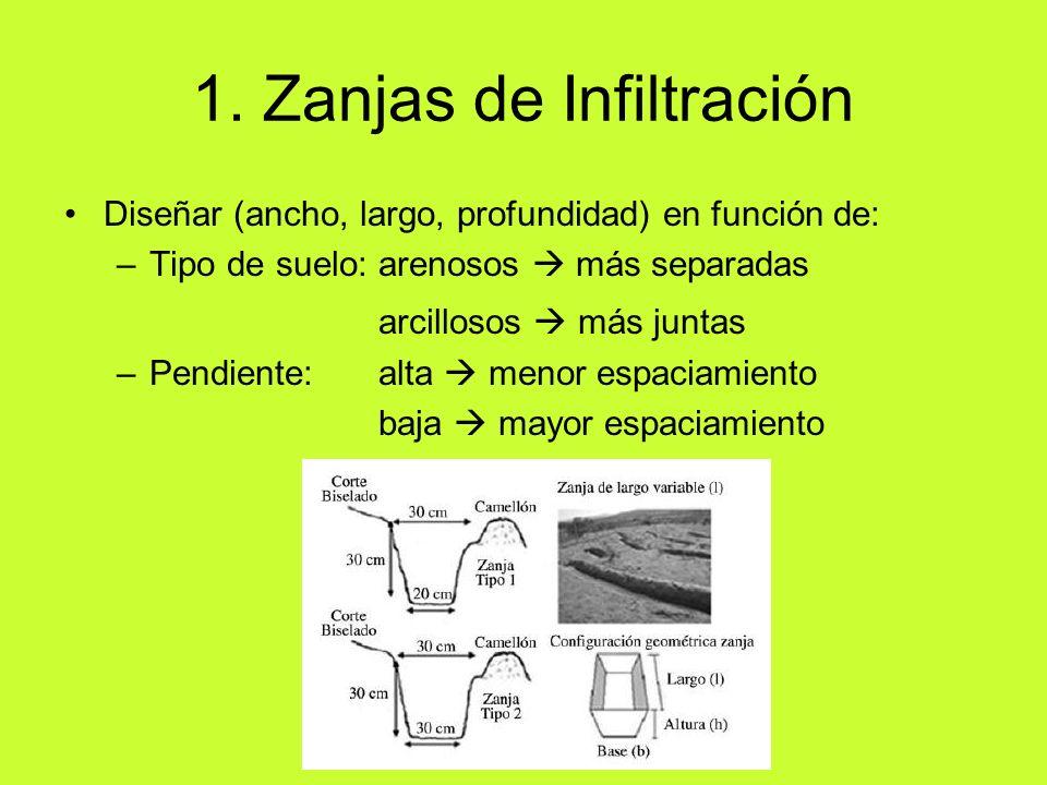 1. Zanjas de Infiltración