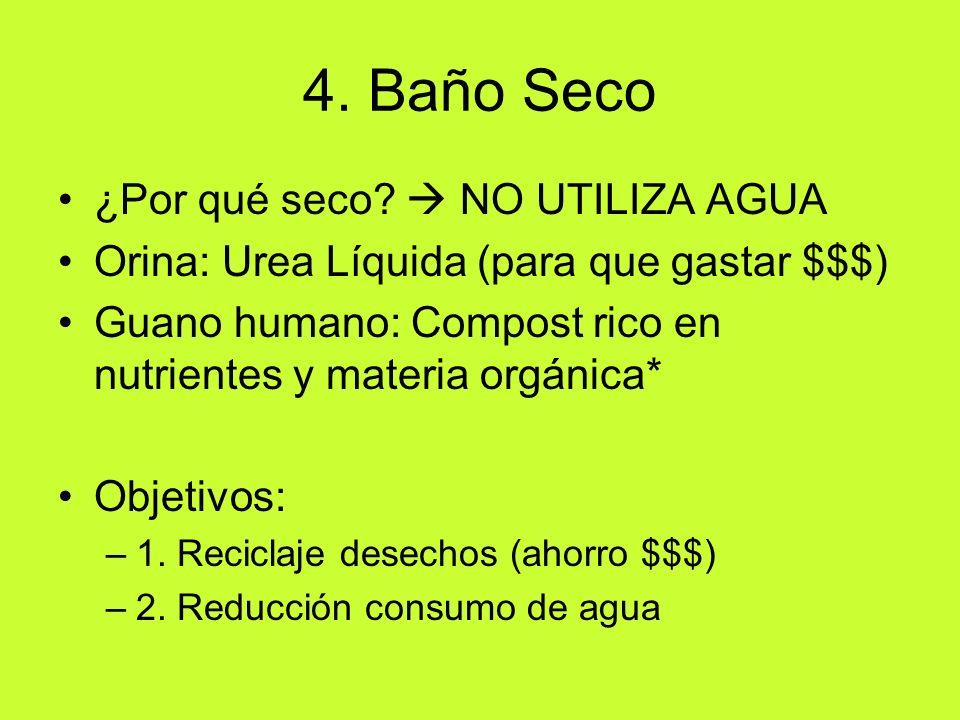 4. Baño Seco ¿Por qué seco  NO UTILIZA AGUA