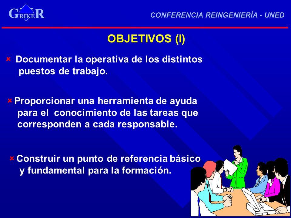 G OBJETIVOS (I) Documentar la operativa de los distintos