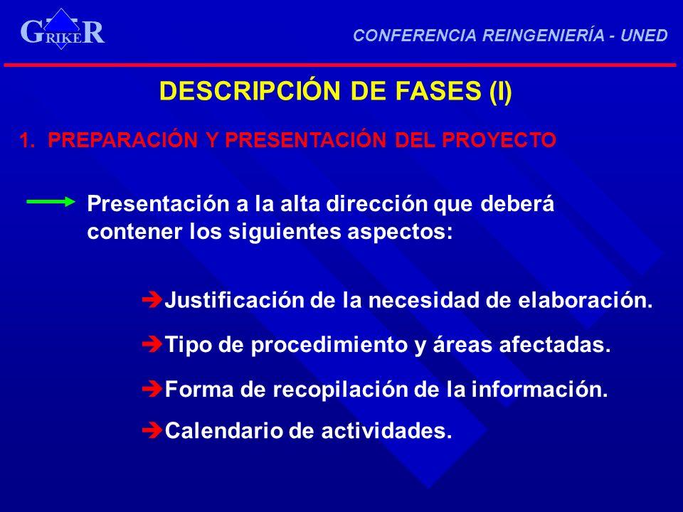 G DESCRIPCIÓN DE FASES (I) Presentación a la alta dirección que deberá