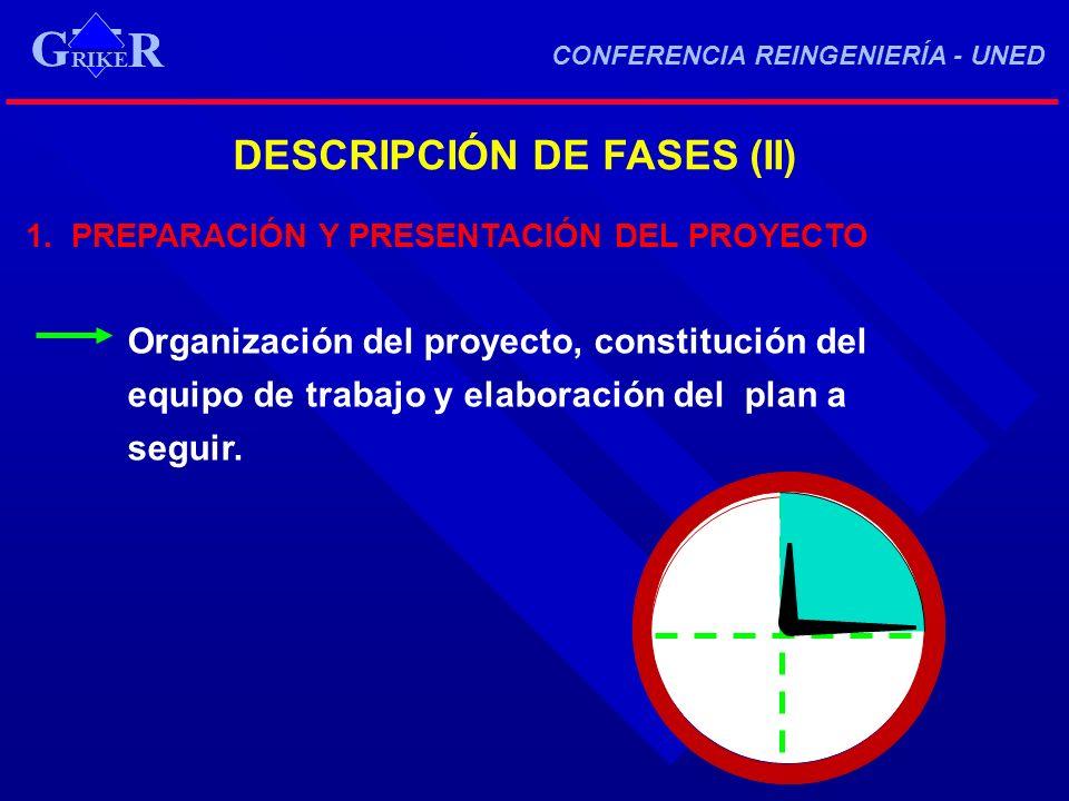 G DESCRIPCIÓN DE FASES (II)