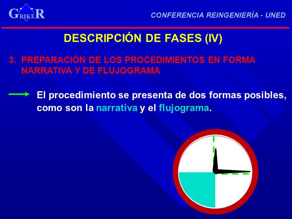 G DESCRIPCIÓN DE FASES (IV)