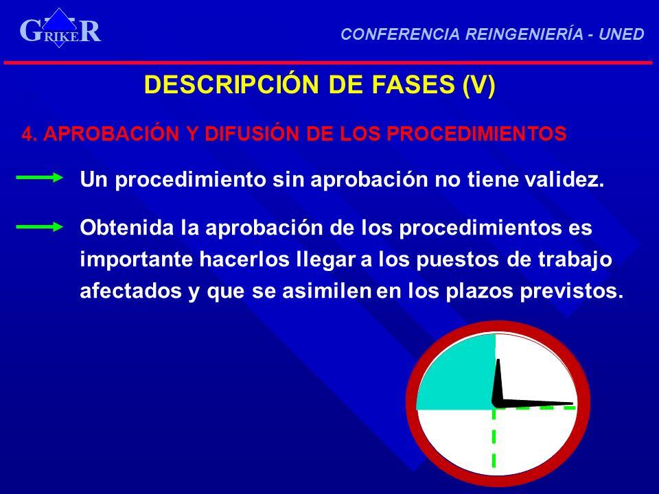 4. APROBACIÓN Y DIFUSIÓN DE LOS PROCEDIMIENTOS
