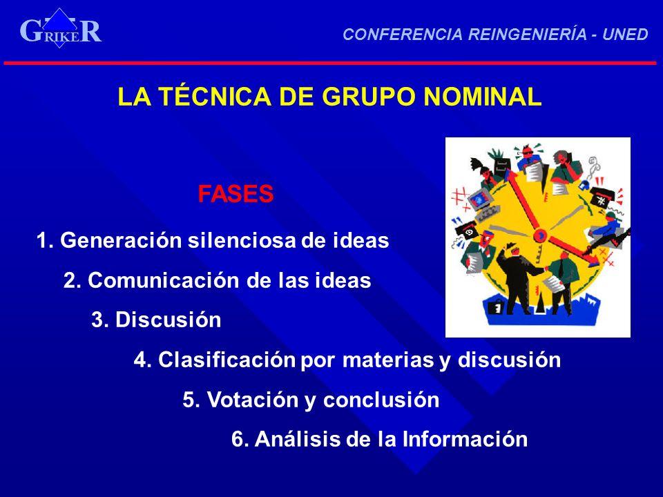 G LA TÉCNICA DE GRUPO NOMINAL FASES 1. Generación silenciosa de ideas