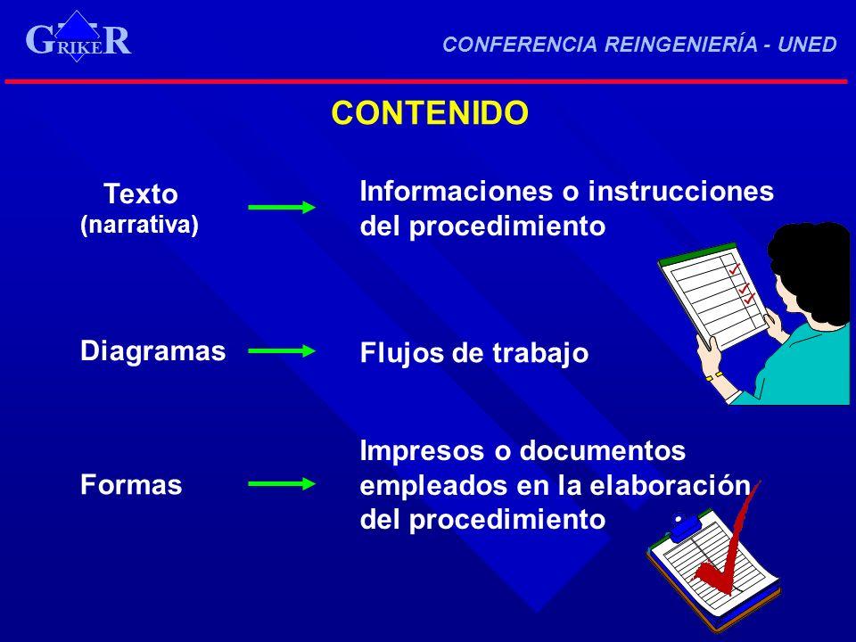 G CONTENIDO Texto Informaciones o instrucciones del procedimiento