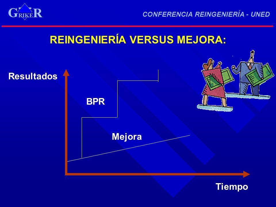 REINGENIERÍA VERSUS MEJORA:
